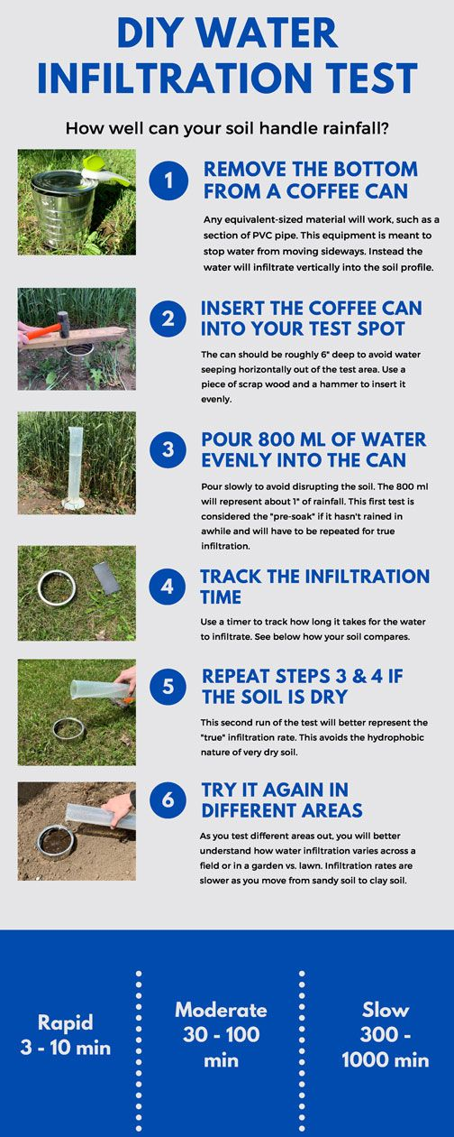 Try this DIY infiltration test ...